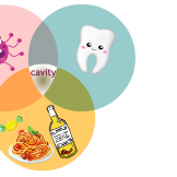 What's a cavity or tooth decay?